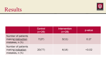 Indiana University Health Study Results